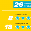 Student Satisfaction Survey Infographic 2